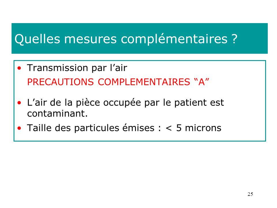 25 Quelles mesures complémentaires ? Transmission par lair PRECAUTIONS COMPLEMENTAIRES A Lair de la pièce occupée par le patient est contaminant. Tail