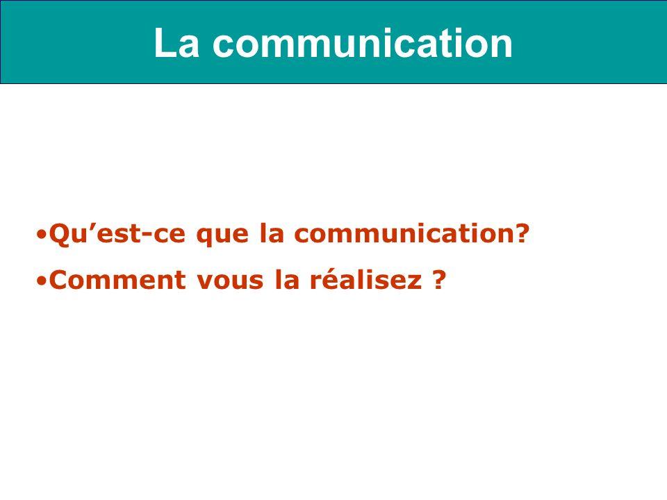 Quest-ce que la communication? Comment vous la réalisez ? La communication