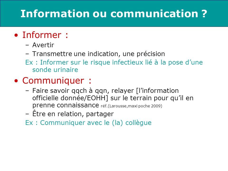 Information ou communication ? Informer : –Avertir –Transmettre une indication, une précision Ex : Informer sur le risque infectieux lié à la pose dun