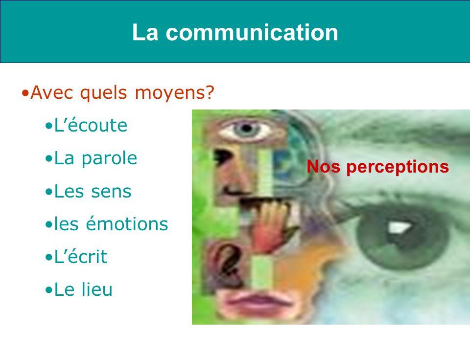 Avec quels moyens? Lécoute La parole Les sens les émotions Lécrit Le lieu La communication Nos perceptions