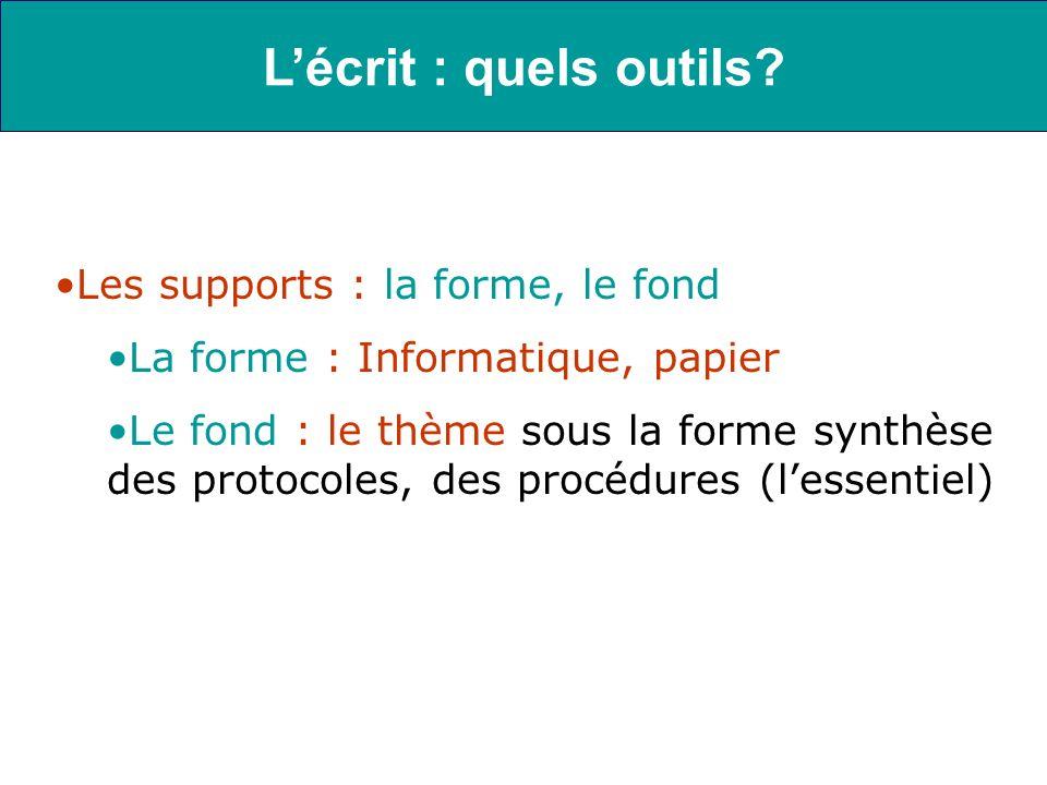 Les supports : la forme, le fond La forme : Informatique, papier Le fond : le thème sous la forme synthèse des protocoles, des procédures (lessentiel)