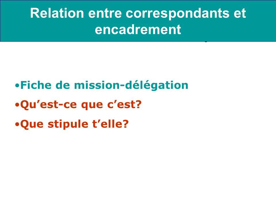 Rôle et missions des correspondants Fiche de mission-délégation Quest-ce que cest? Que stipule telle? Relation entre correspondants et encadrement