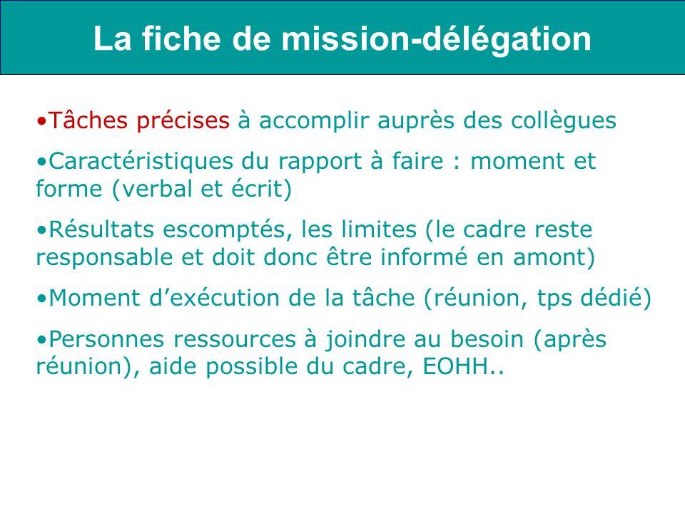 Tâches précises à accomplir auprès des collègues Caractéristiques du rapport à faire : moment et forme (verbal et écrit) Résultats escomptés, les limi