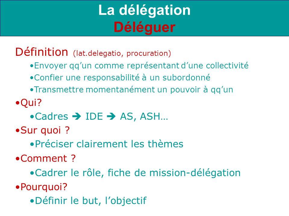 Définition (lat.delegatio, procuration) Envoyer qqun comme représentant dune collectivité Confier une responsabilité à un subordonné Transmettre momen