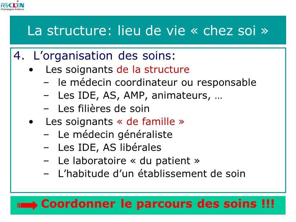 19 La structure: lieu de vie « chez soi » 4.Lorganisation des soins: Les soignants de la structure –le médecin coordinateur ou responsable –Les IDE, A