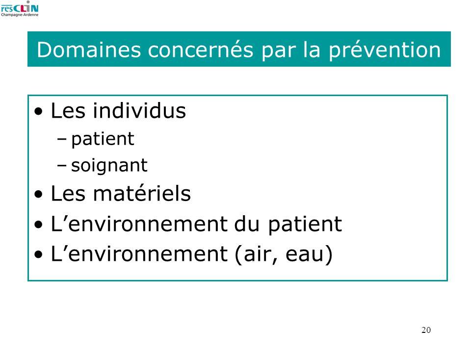 20 Domaines concernés par la prévention Les individus –patient –soignant Les matériels Lenvironnement du patient Lenvironnement (air, eau)