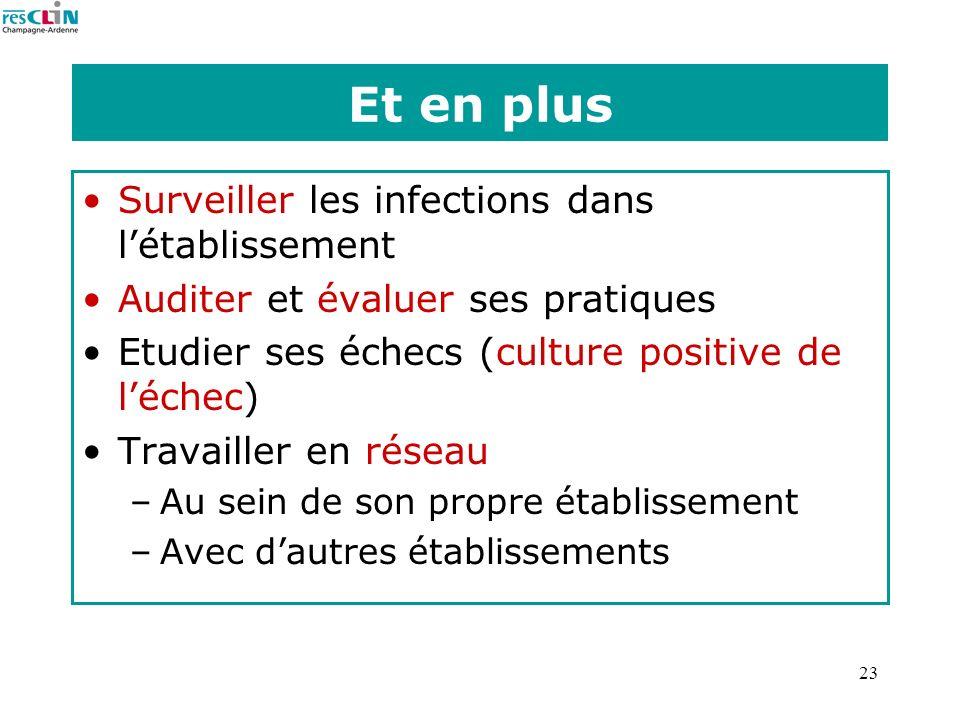 23 Et en plus Surveiller les infections dans létablissement Auditer et évaluer ses pratiques Etudier ses échecs (culture positive de léchec) Travaille