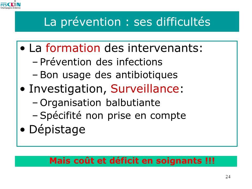 24 La prévention : ses difficultés La formation des intervenants: –Prévention des infections –Bon usage des antibiotiques Investigation, Surveillance:
