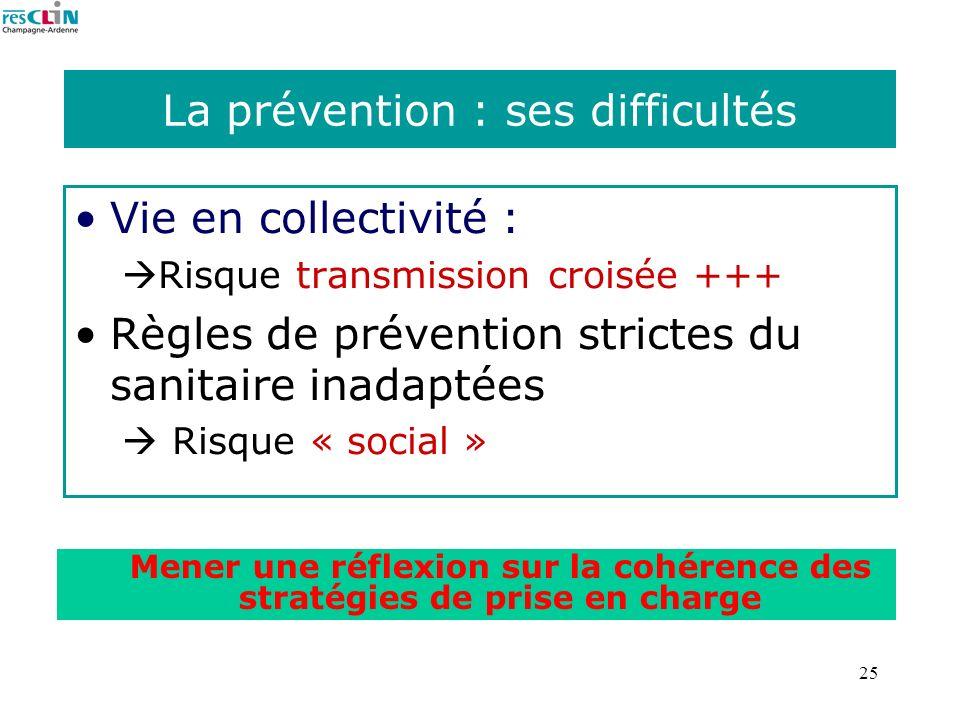 25 La prévention : ses difficultés Vie en collectivité : Risque transmission croisée +++ Règles de prévention strictes du sanitaire inadaptées Risque