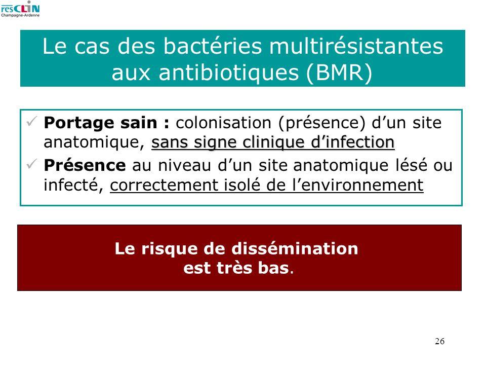 26 Le risque de dissémination est très bas. Le cas des bactéries multirésistantes aux antibiotiques (BMR) sans signe clinique dinfection Portage sain