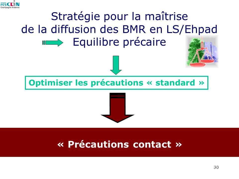 30 Repenser le concept disolement Stratégie pour la maîtrise de la diffusion des BMR en LS/Ehpad Equilibre précaire Isoler le germe et non le patient