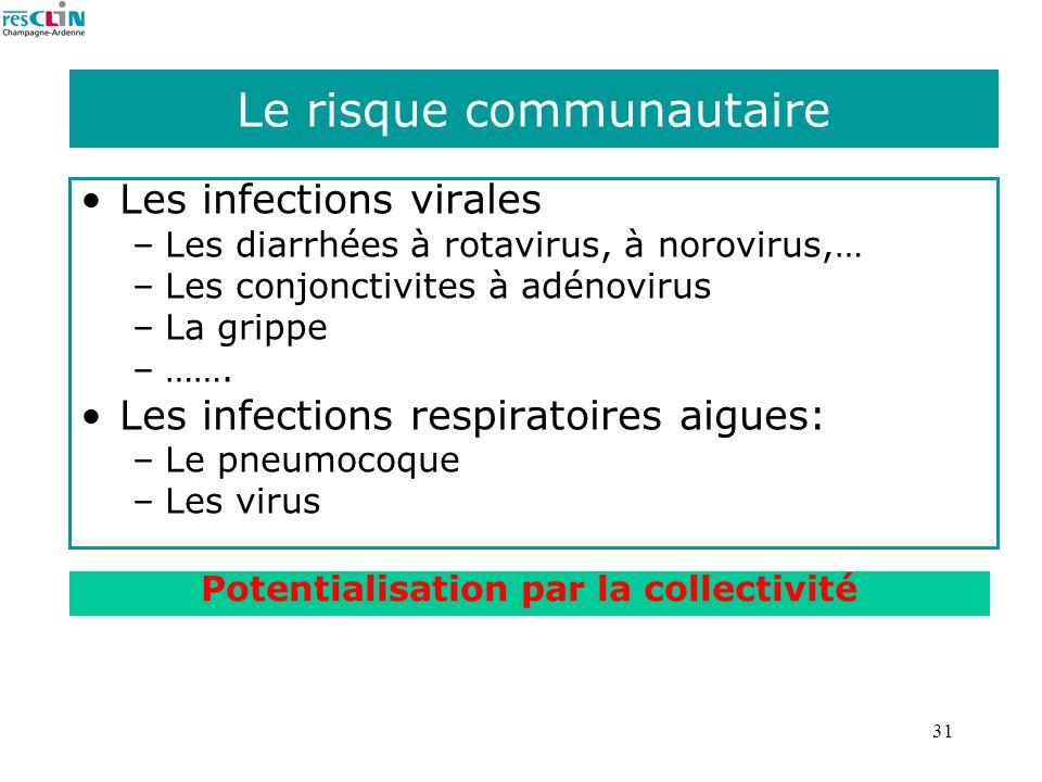 31 Le risque communautaire Les infections virales –Les diarrhées à rotavirus, à norovirus,… –Les conjonctivites à adénovirus –La grippe –……. Les infec