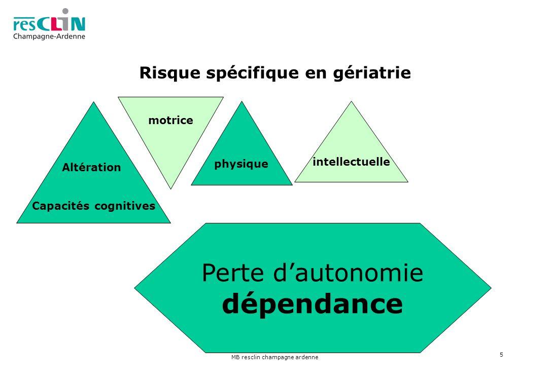 MB resclin champagne ardenne 5 Risque spécifique en gériatrie Perte dautonomie dépendance motrice physique Capacités cognitives Altération intellectue