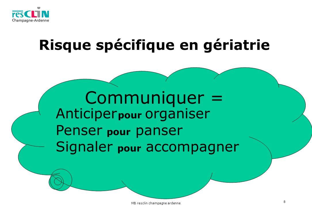 MB resclin champagne ardenne 8 Risque spécifique en gériatrie Anticiper pour organiser Penser pour panser Signaler pour accompagner Communiquer =