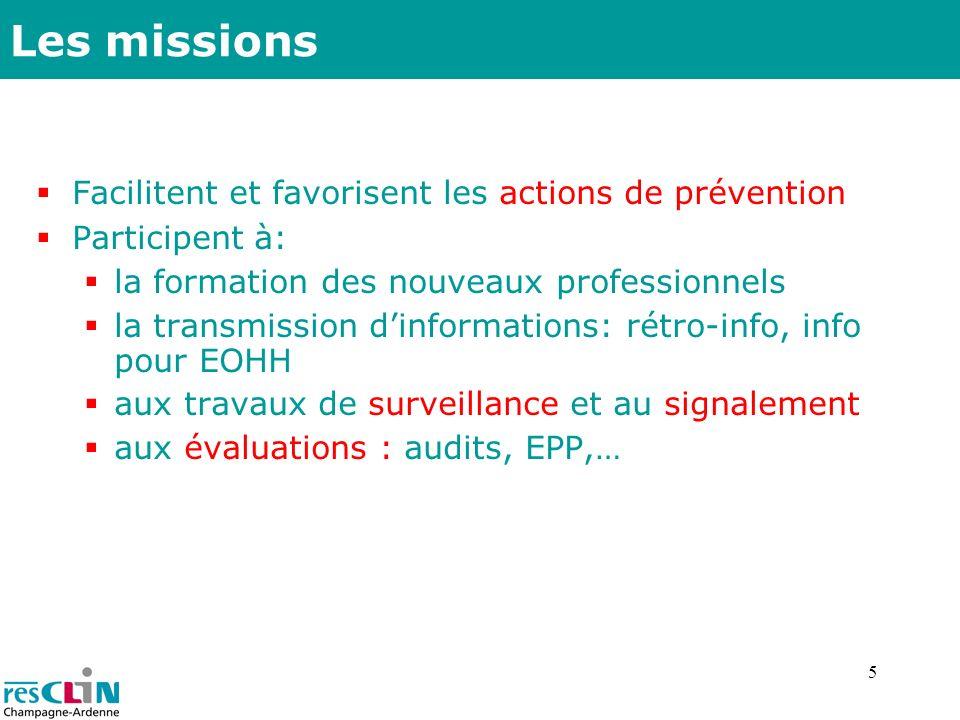 5 Facilitent et favorisent les actions de prévention Participent à: la formation des nouveaux professionnels la transmission dinformations: rétro-info, info pour EOHH aux travaux de surveillance et au signalement aux évaluations : audits, EPP,… Les missions