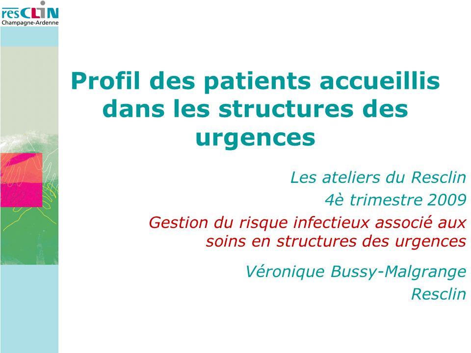 Véronique Bussy-Malgrange Resclin Profil des patients accueillis dans les structures des urgences Les ateliers du Resclin 4è trimestre 2009 Gestion du