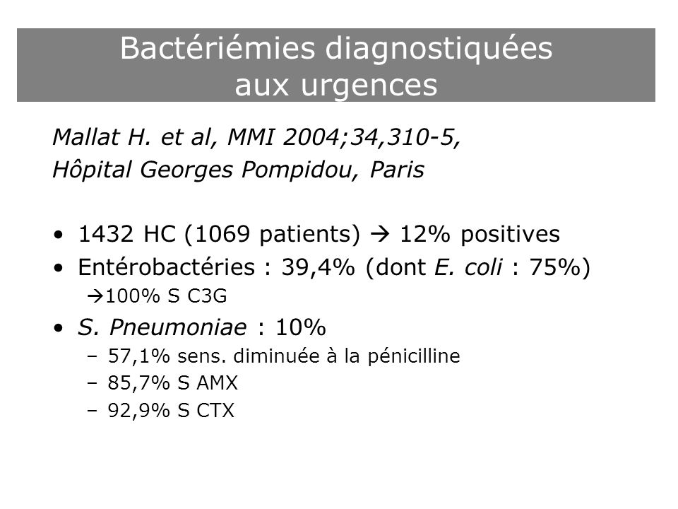 Bactériémies diagnostiquées aux urgences Mallat H. et al, MMI 2004;34,310-5, Hôpital Georges Pompidou, Paris 1432 HC (1069 patients) 12% positives Ent