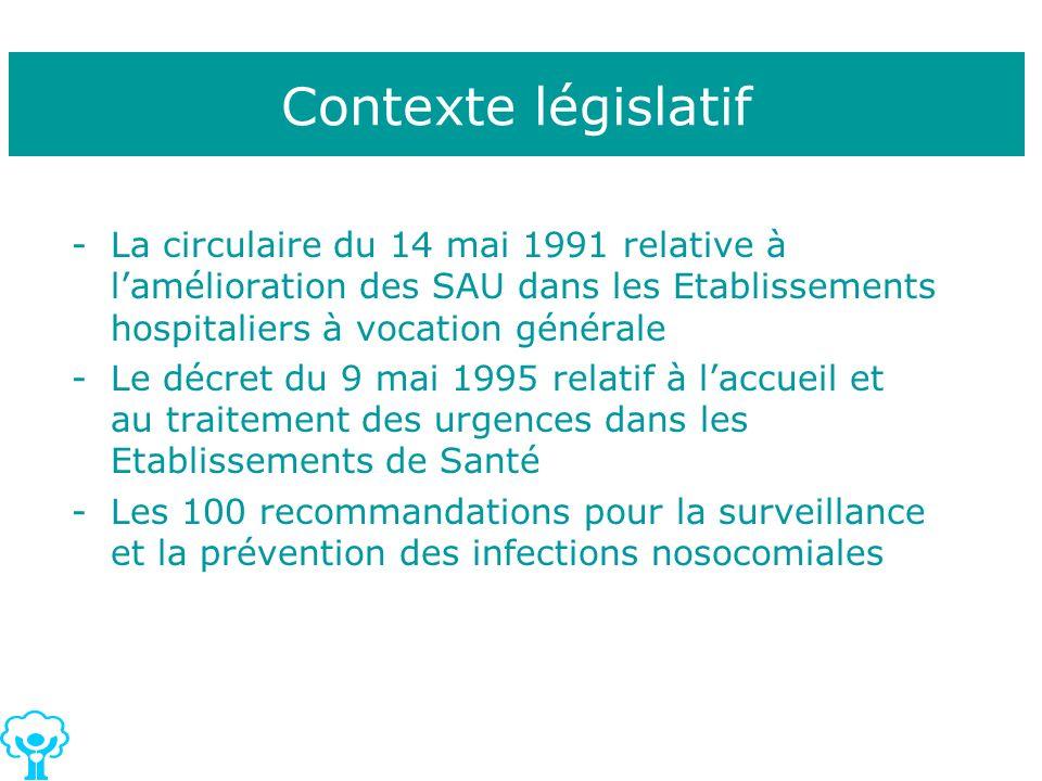 -La circulaire du 14 mai 1991 relative à lamélioration des SAU dans les Etablissements hospitaliers à vocation générale -Le décret du 9 mai 1995 relat