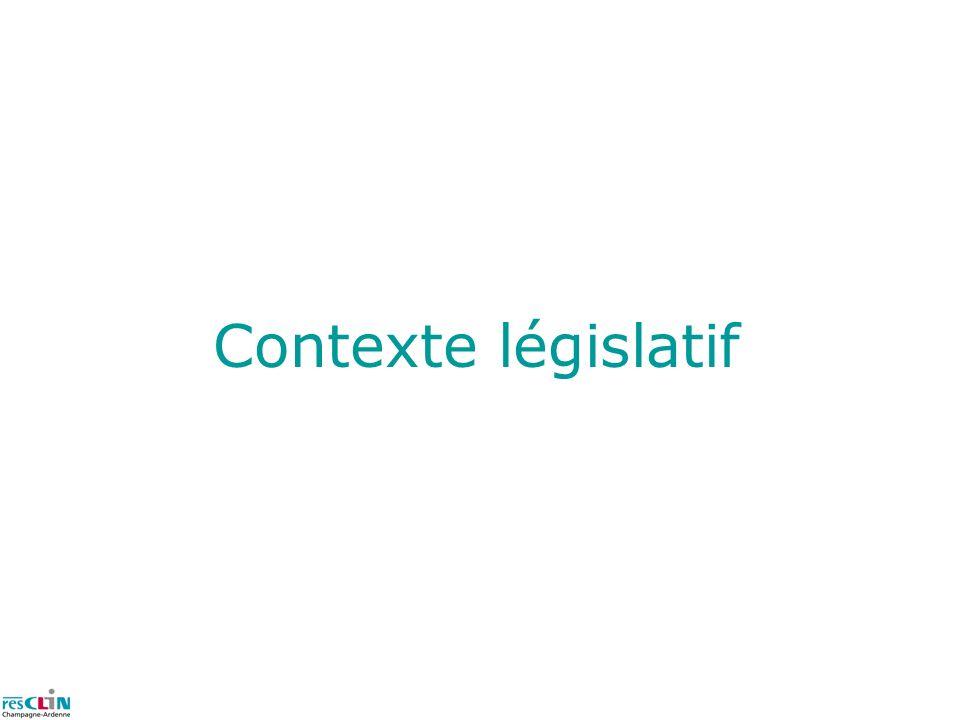 Contexte législatif