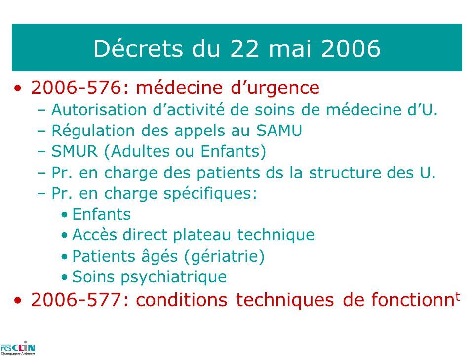 2006-576: médecine durgence –Autorisation dactivité de soins de médecine dU. –Régulation des appels au SAMU –SMUR (Adultes ou Enfants) –Pr. en charge