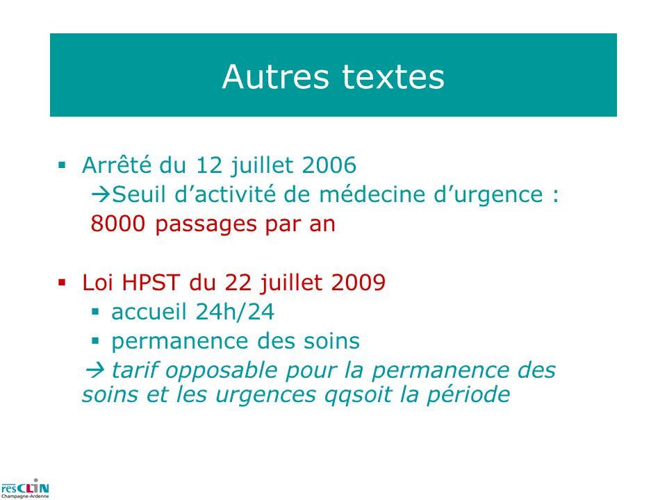 Arrêté du 12 juillet 2006 Seuil dactivité de médecine durgence : 8000 passages par an Loi HPST du 22 juillet 2009 accueil 24h/24 permanence des soins