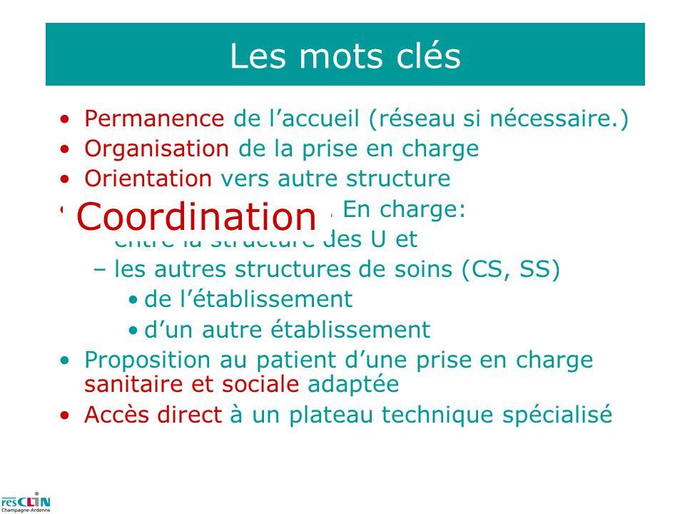 Les mots clés Permanence de laccueil (réseau si nécessaire.) Organisation de la prise en charge Orientation vers autre structure Coordination de la pr