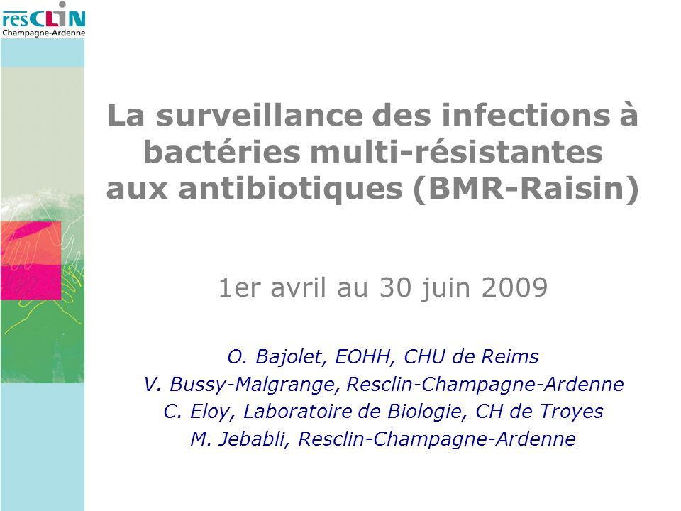 La surveillance des infections à bactéries multi-résistantes aux antibiotiques (BMR-Raisin) 1er avril au 30 juin 2009 O. Bajolet, EOHH, CHU de Reims V