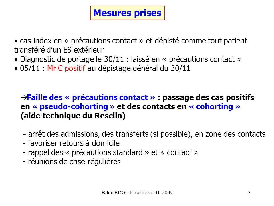 Bilan ERG - Resclin 27-01-20093 Mesures prises cas index en « précautions contact » et dépisté comme tout patient transféré dun ES extérieur Diagnosti