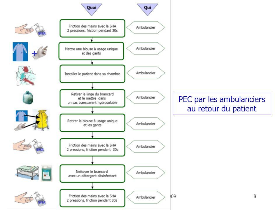 Bilan ERG - Resclin 27-01-20098 PEC par les ambulanciers au retour du patient