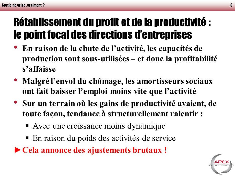 Sortie de crise : vraiment ?9 Utilisation des capacités de production et profitabilité en Europe : dure est la chute Source : Eurostat