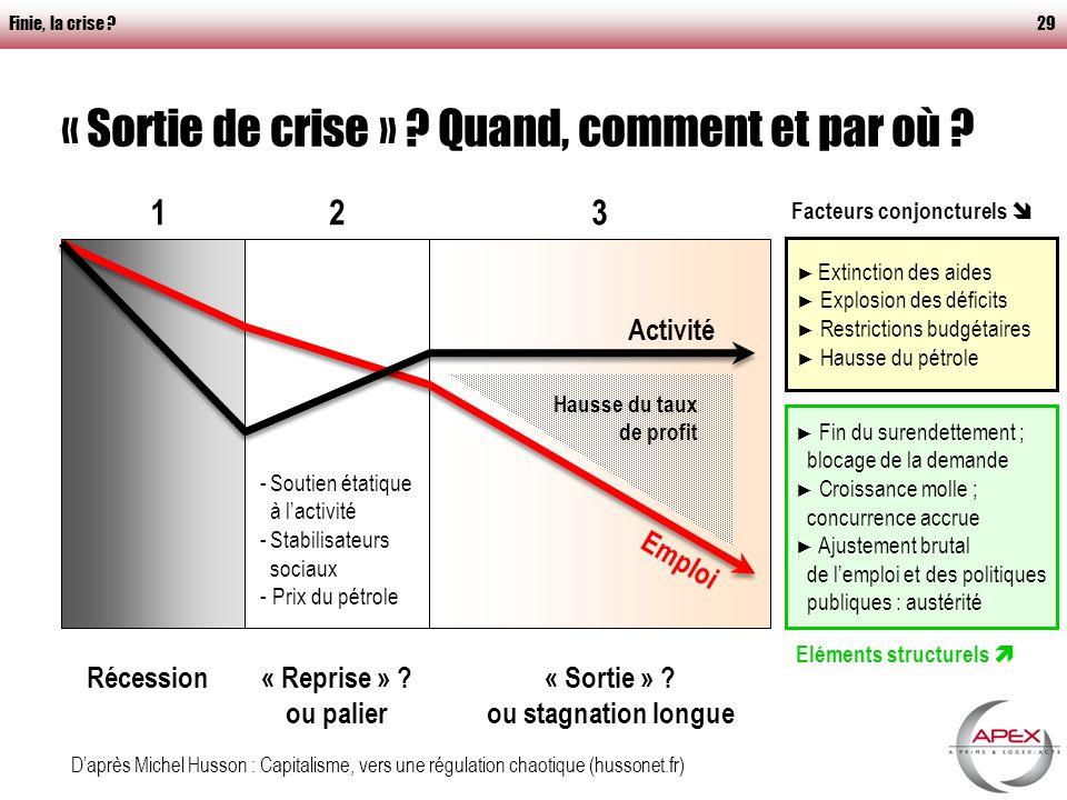 Finie, la crise 29 Récession« Reprise » . ou palier « Sortie » .