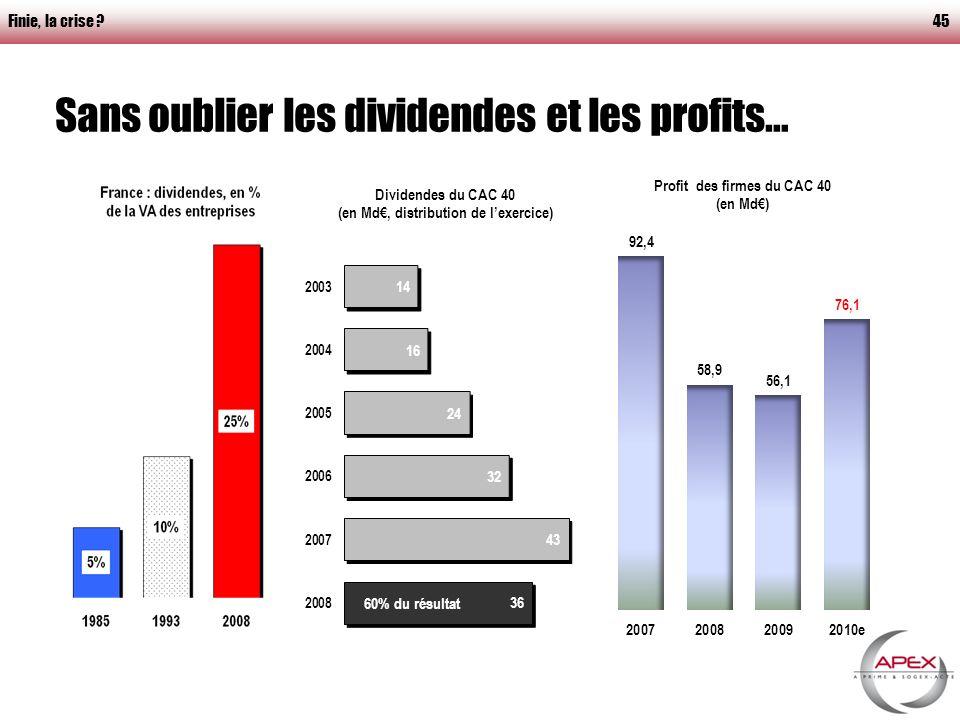 Finie, la crise 45 Sans oublier les dividendes et les profits… 60% du résultat