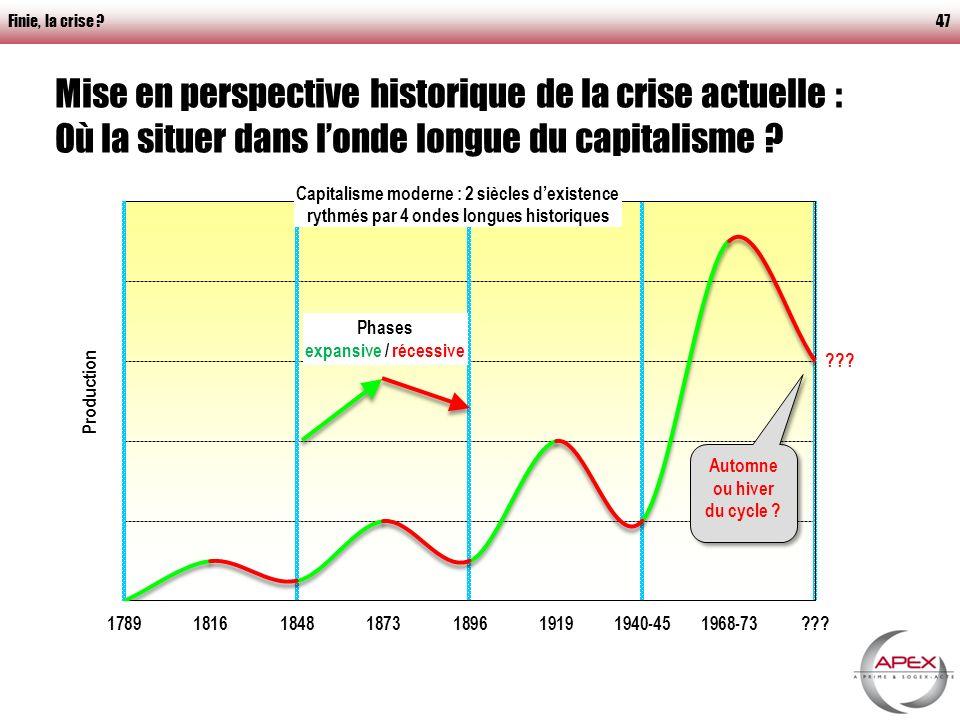 Finie, la crise 47 Mise en perspective historique de la crise actuelle : Où la situer dans londe longue du capitalisme .