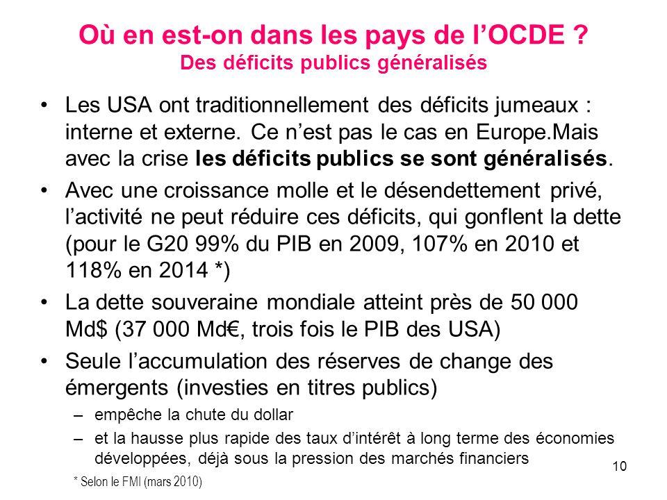 10 Où en est-on dans les pays de lOCDE ? Des déficits publics généralisés Les USA ont traditionnellement des déficits jumeaux : interne et externe. Ce