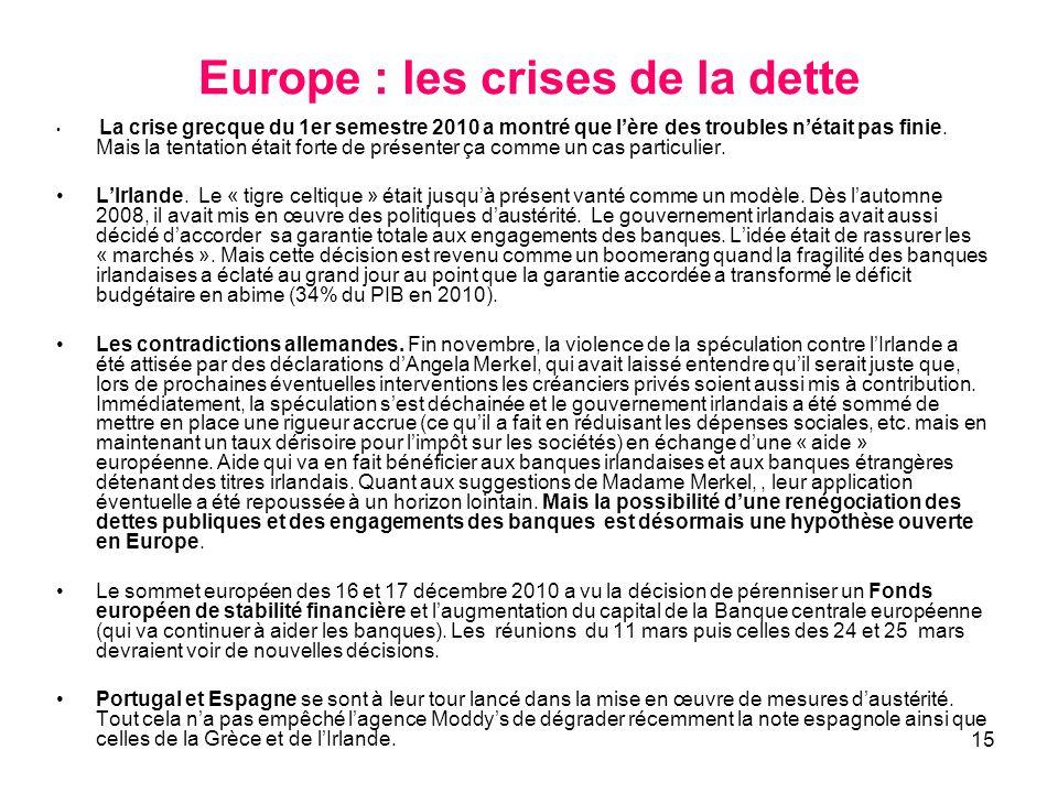 15 Europe : les crises de la dette La crise grecque du 1er semestre 2010 a montré que lère des troubles nétait pas finie. Mais la tentation était fort