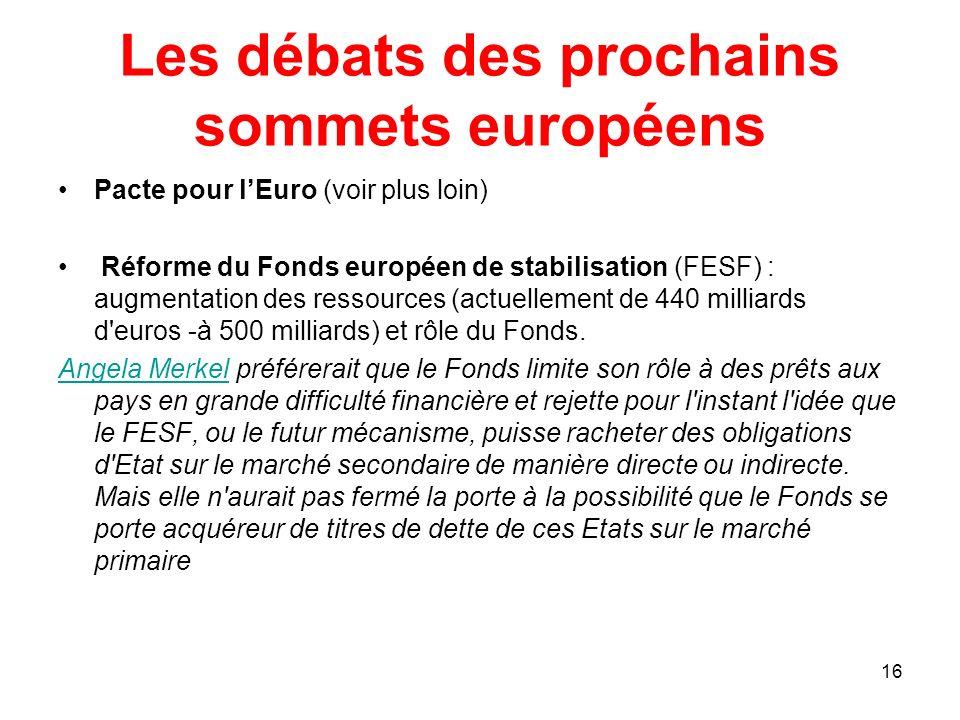 Les débats des prochains sommets européens Pacte pour lEuro (voir plus loin) Réforme du Fonds européen de stabilisation (FESF) : augmentation des ress