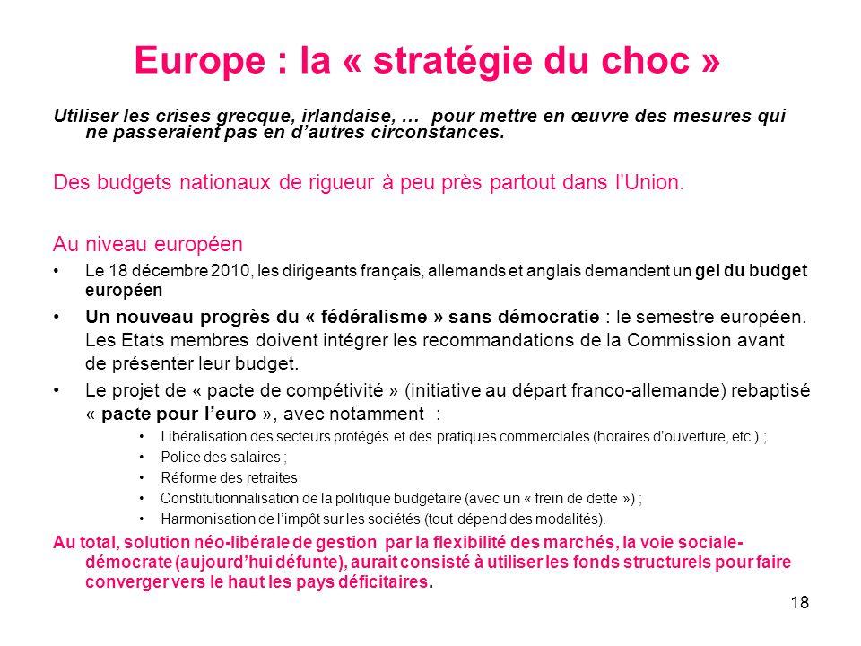 18 Europe : la « stratégie du choc » Utiliser les crises grecque, irlandaise, … pour mettre en œuvre des mesures qui ne passeraient pas en dautres cir