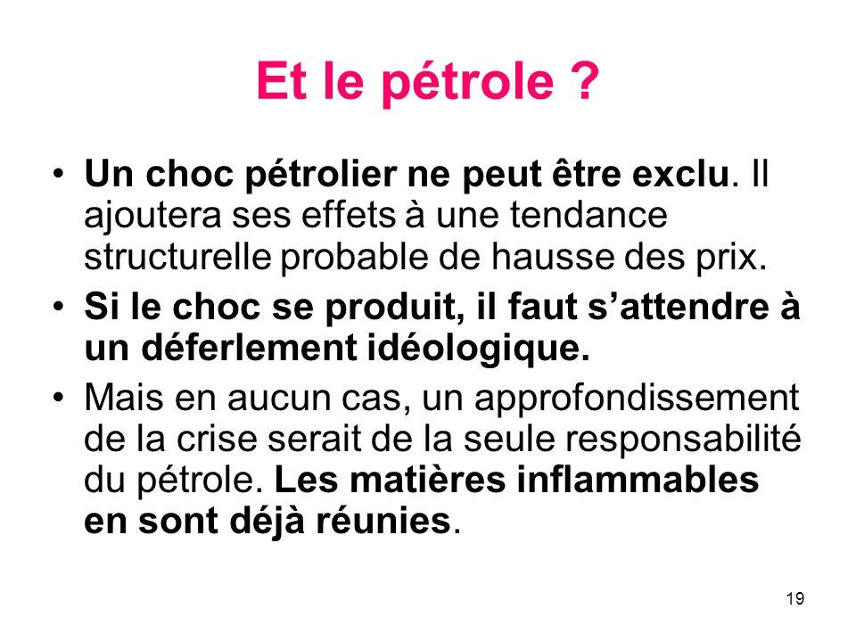 19 Et le pétrole ? Un choc pétrolier ne peut être exclu. Il ajoutera ses effets à une tendance structurelle probable de hausse des prix. Si le choc se