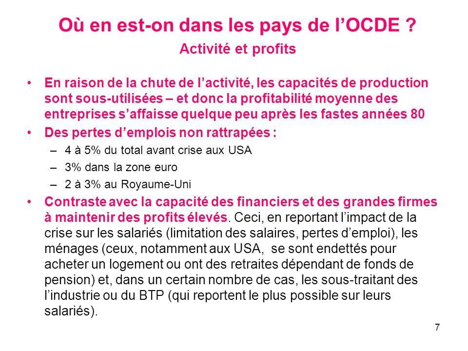 7 Où en est-on dans les pays de lOCDE ? Activité et profits En raison de la chute de lactivité, les capacités de production sont sous-utilisées – et d
