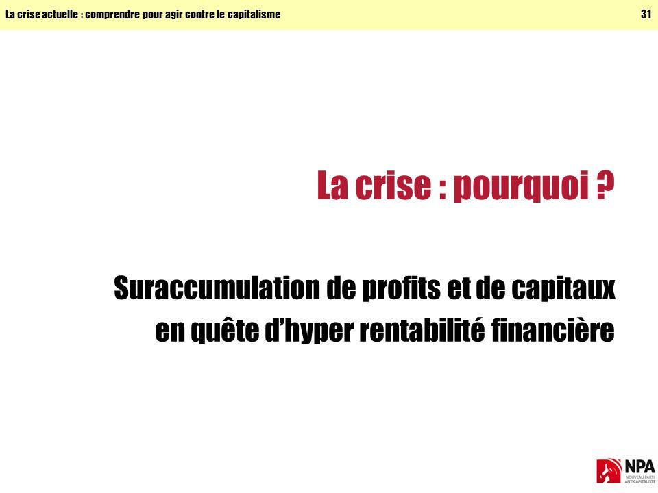 La crise actuelle : comprendre pour agir contre le capitalisme31 La crise : pourquoi .