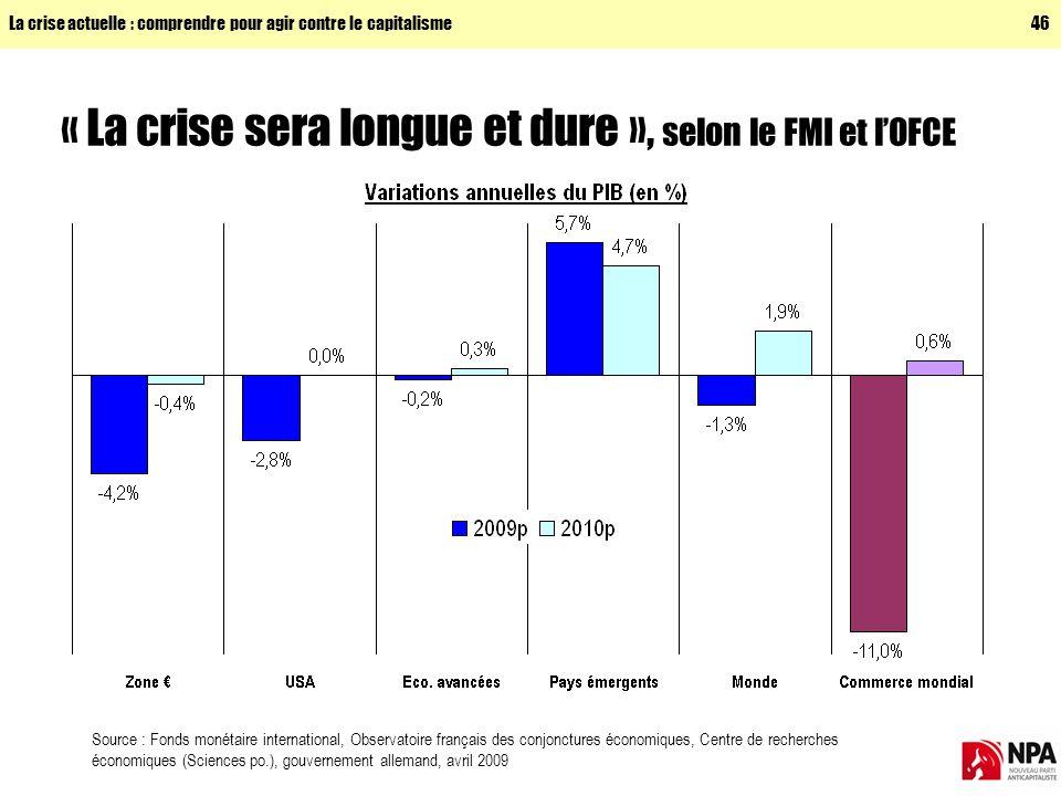 La crise actuelle : comprendre pour agir contre le capitalisme46 « La crise sera longue et dure », selon le FMI et lOFCE Source : Fonds monétaire international, Observatoire français des conjonctures économiques, Centre de recherches économiques (Sciences po.), gouvernement allemand, avril 2009