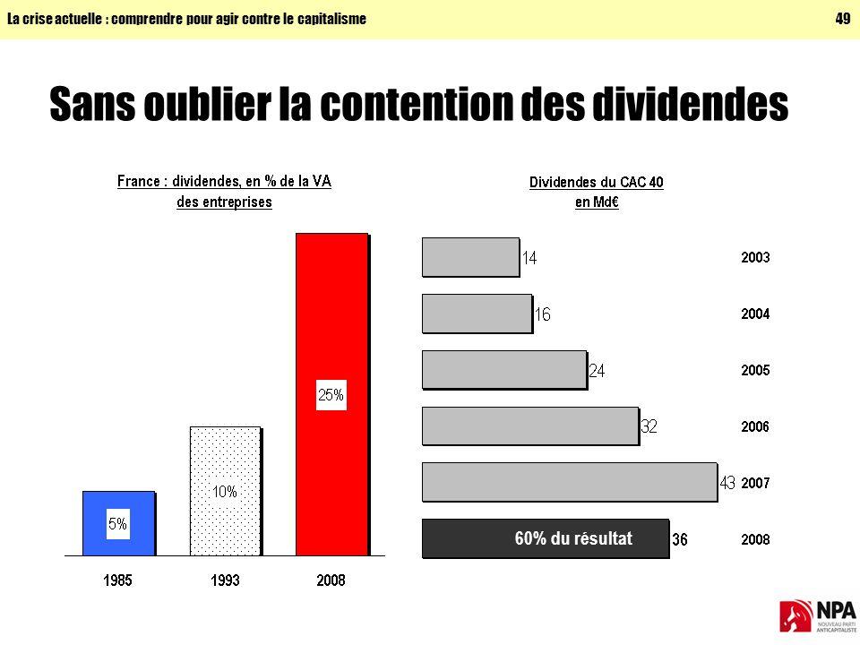 La crise actuelle : comprendre pour agir contre le capitalisme49 Sans oublier la contention des dividendes 60% du résultat