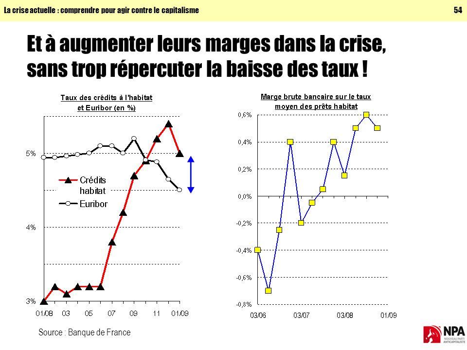 La crise actuelle : comprendre pour agir contre le capitalisme54 Et à augmenter leurs marges dans la crise, sans trop répercuter la baisse des taux .