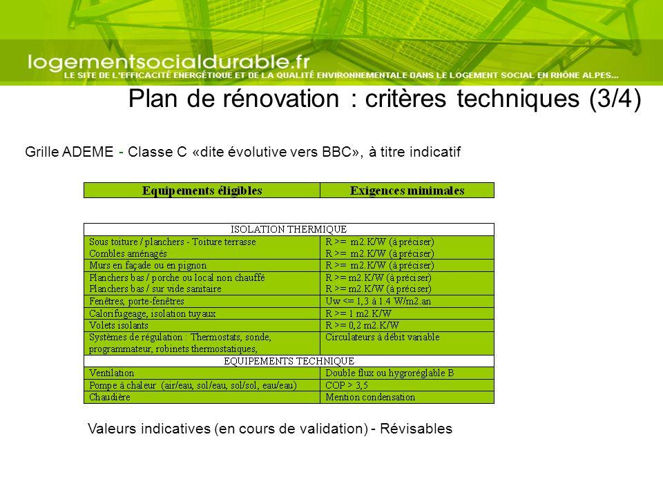 Plan de rénovation : critères techniques (3/4) Grille ADEME - Classe C «dite évolutive vers BBC», à titre indicatif Valeurs indicatives (en cours de v