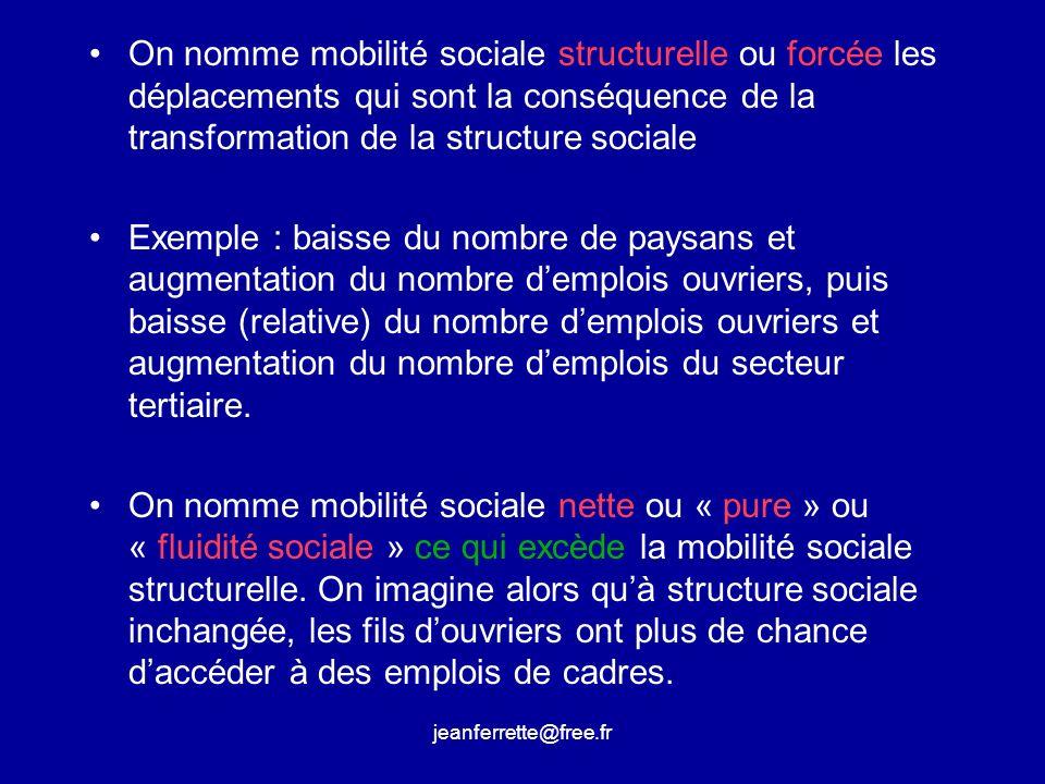 jeanferrette@free.fr Plus la mobilité sociale nette est importante, plus la société est alors considérée comme « ouverte ».