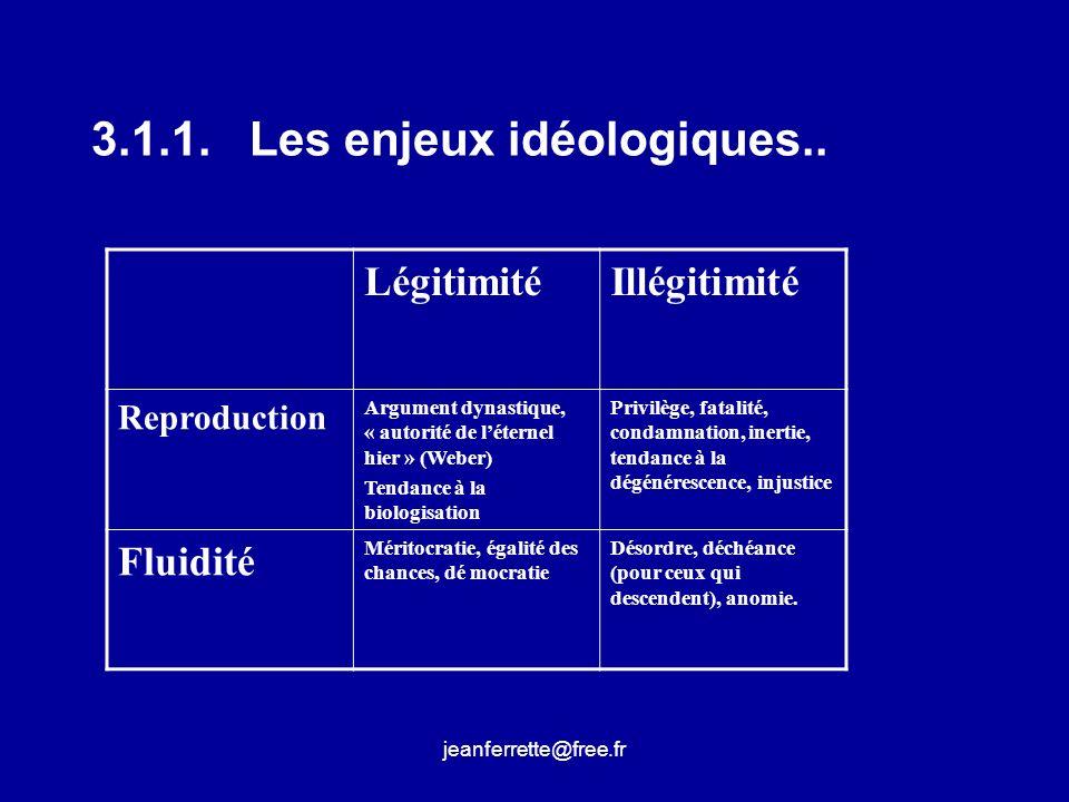 jeanferrette@free.fr Sans être niée, la possibilité de promotion pour les uns, les risques de déclassement pour les autres, ne constituaient pour la société française et sa sociologie une réalité sociale ni significative, ni souhaitable.