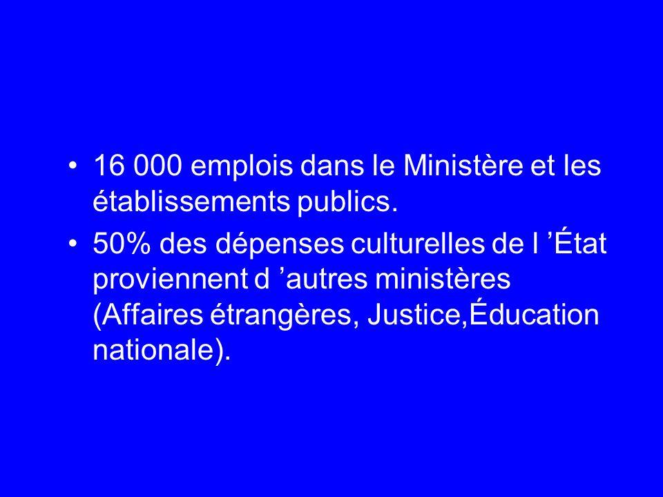 16 000 emplois dans le Ministère et les établissements publics. 50% des dépenses culturelles de l État proviennent d autres ministères (Affaires étran