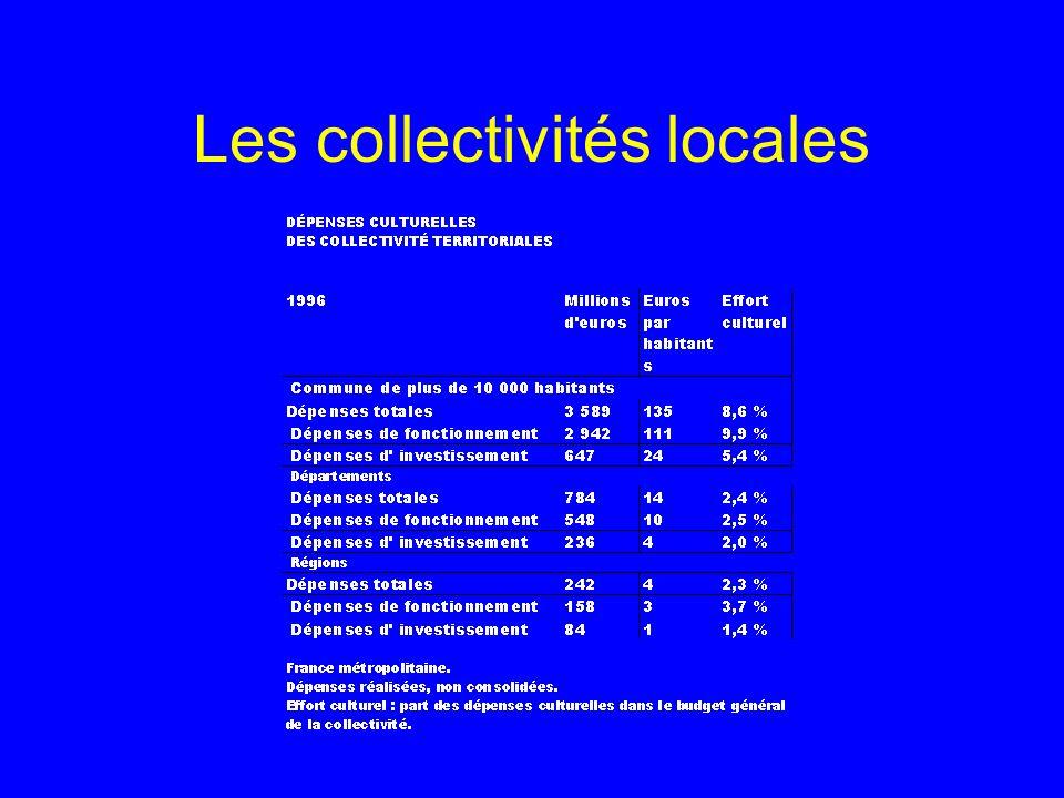 Les collectivités locales