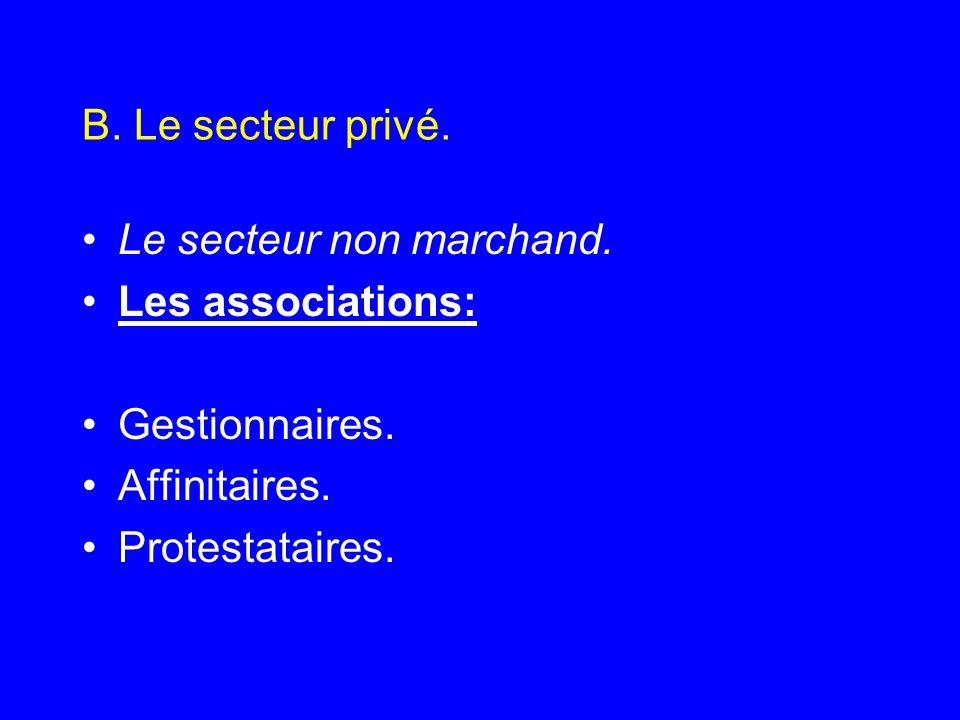 B. Le secteur privé. Le secteur non marchand. Les associations: Gestionnaires. Affinitaires. Protestataires.