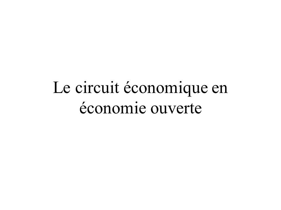 Les 3 temps du circuit Les relations entre opérations économiques Le circuit production/revenus/dépense PRODUCTION REVENUDEPENSE revenus primaires red